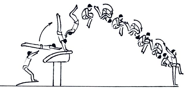 F 233 D 233 Ration Internationale De Gymnastique